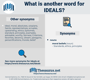 ideals, synonym ideals, another word for ideals, words like ideals, thesaurus ideals