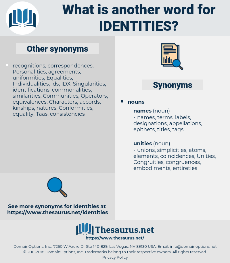 Identities, synonym Identities, another word for Identities, words like Identities, thesaurus Identities