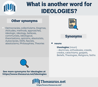 ideologies, synonym ideologies, another word for ideologies, words like ideologies, thesaurus ideologies