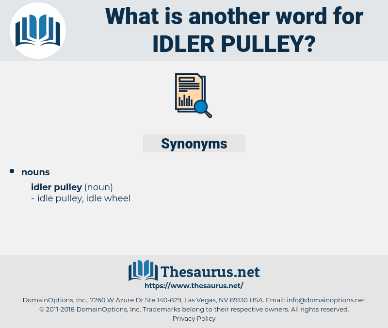 Synonyms for IDLER PULLEY - Thesaurus net