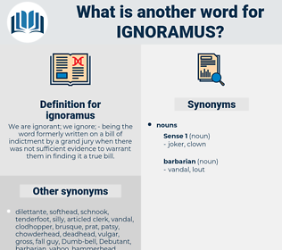 ignoramus, synonym ignoramus, another word for ignoramus, words like ignoramus, thesaurus ignoramus