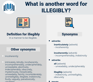 illegibly, synonym illegibly, another word for illegibly, words like illegibly, thesaurus illegibly