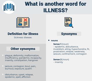 illness, synonym illness, another word for illness, words like illness, thesaurus illness