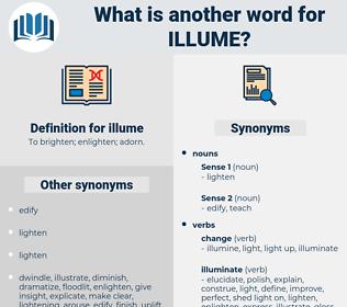 illume, synonym illume, another word for illume, words like illume, thesaurus illume