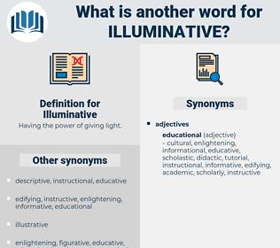 Illuminative, synonym Illuminative, another word for Illuminative, words like Illuminative, thesaurus Illuminative