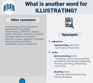 Illustrating, synonym Illustrating, another word for Illustrating, words like Illustrating, thesaurus Illustrating