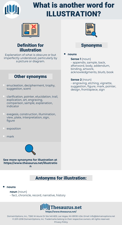 illustration, synonym illustration, another word for illustration, words like illustration, thesaurus illustration