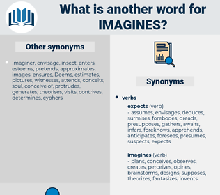 imagines, synonym imagines, another word for imagines, words like imagines, thesaurus imagines