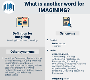 Imagining, synonym Imagining, another word for Imagining, words like Imagining, thesaurus Imagining