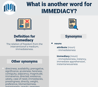 immediacy, synonym immediacy, another word for immediacy, words like immediacy, thesaurus immediacy