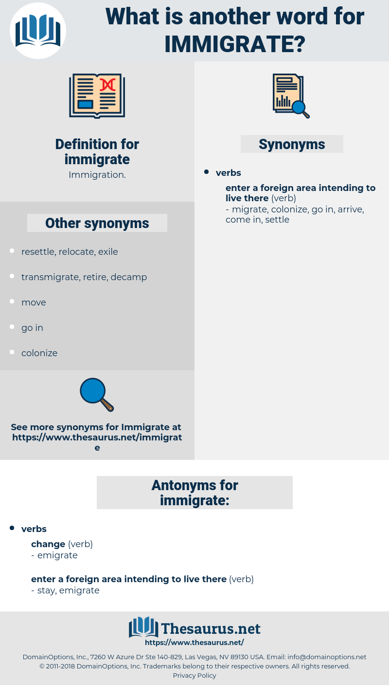 immigrate, synonym immigrate, another word for immigrate, words like immigrate, thesaurus immigrate