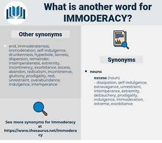 Immoderacy, synonym Immoderacy, another word for Immoderacy, words like Immoderacy, thesaurus Immoderacy