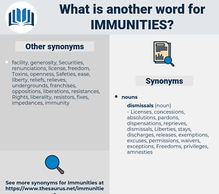 Immunities, synonym Immunities, another word for Immunities, words like Immunities, thesaurus Immunities