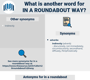 in a roundabout way, synonym in a roundabout way, another word for in a roundabout way, words like in a roundabout way, thesaurus in a roundabout way
