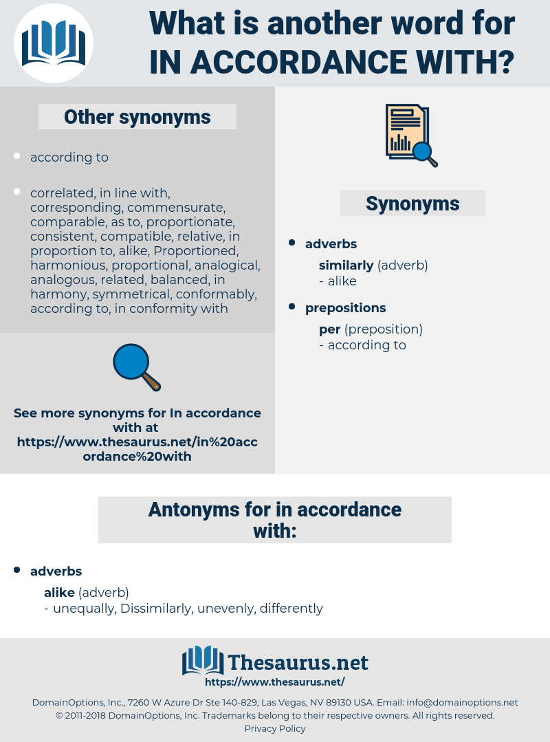 Synonyms For In Accordance With Antonyms For In Accordance With