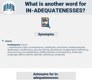 in-adequatenesses, synonym in-adequatenesses, another word for in-adequatenesses, words like in-adequatenesses, thesaurus in-adequatenesses