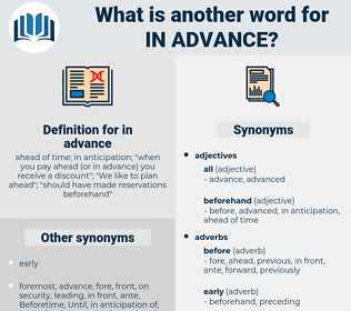 in advance, synonym in advance, another word for in advance, words like in advance, thesaurus in advance