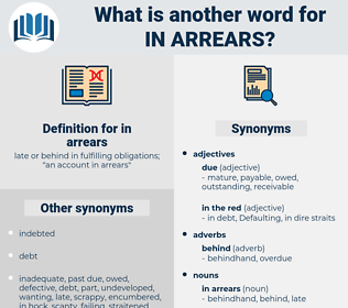 in arrears, synonym in arrears, another word for in arrears, words like in arrears, thesaurus in arrears