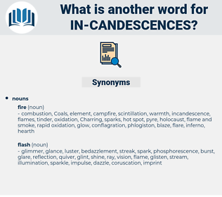 in-candescences, synonym in-candescences, another word for in-candescences, words like in-candescences, thesaurus in-candescences
