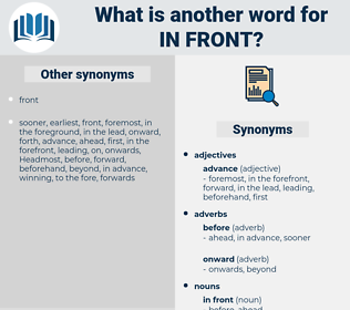 in front, synonym in front, another word for in front, words like in front, thesaurus in front