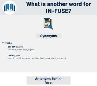 in fuse, synonym in fuse, another word for in fuse, words like in fuse, thesaurus in fuse