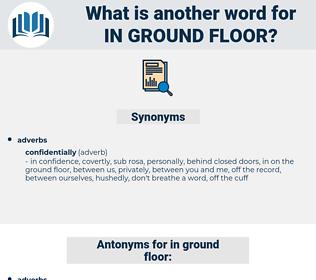 in ground floor, synonym in ground floor, another word for in ground floor, words like in ground floor, thesaurus in ground floor