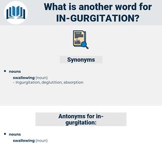 in gurgitation, synonym in gurgitation, another word for in gurgitation, words like in gurgitation, thesaurus in gurgitation