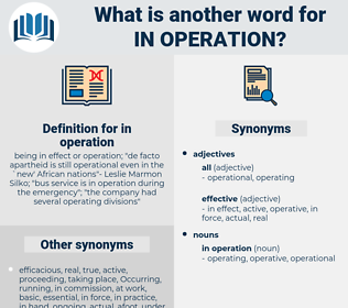 in operation, synonym in operation, another word for in operation, words like in operation, thesaurus in operation