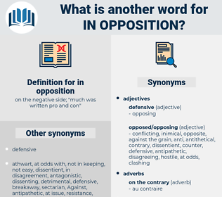 in opposition, synonym in opposition, another word for in opposition, words like in opposition, thesaurus in opposition