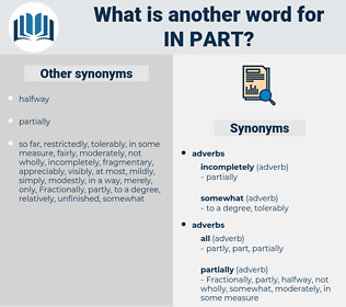 in part, synonym in part, another word for in part, words like in part, thesaurus in part