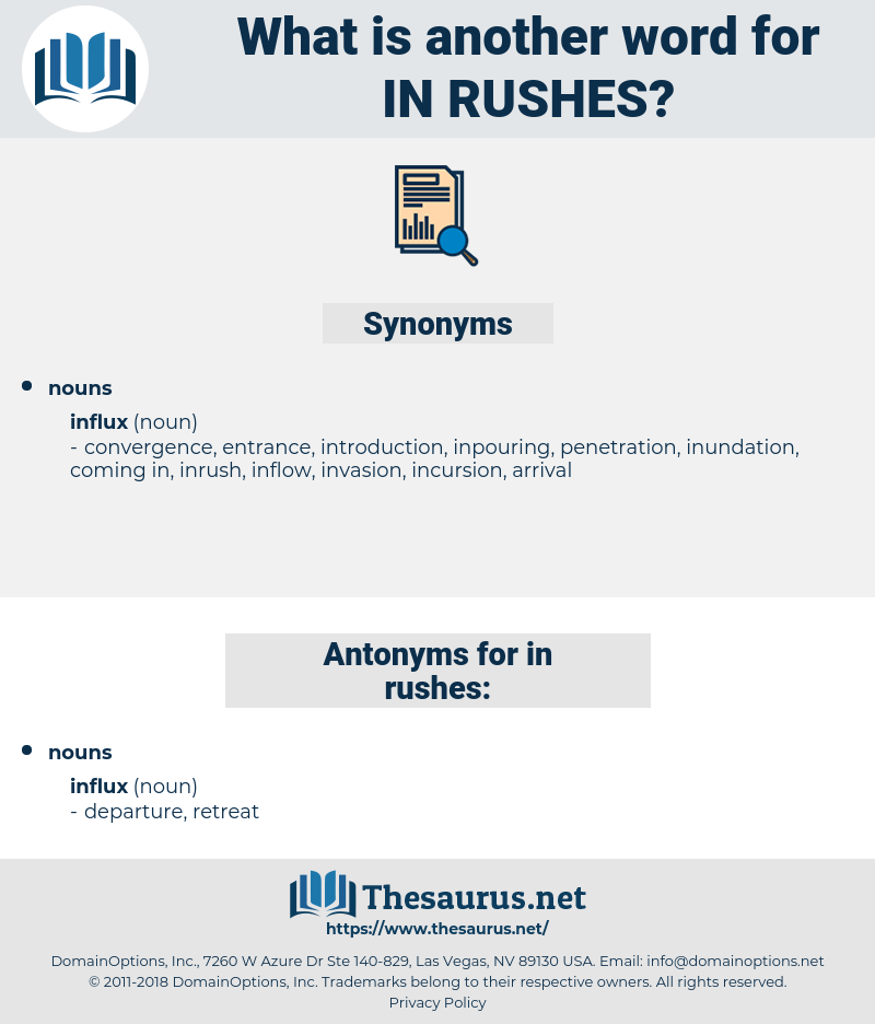 in rushes, synonym in rushes, another word for in rushes, words like in rushes, thesaurus in rushes