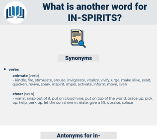 in spirits, synonym in spirits, another word for in spirits, words like in spirits, thesaurus in spirits