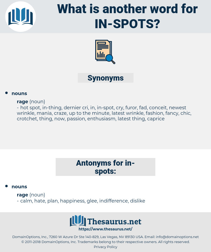 in spots, synonym in spots, another word for in spots, words like in spots, thesaurus in spots