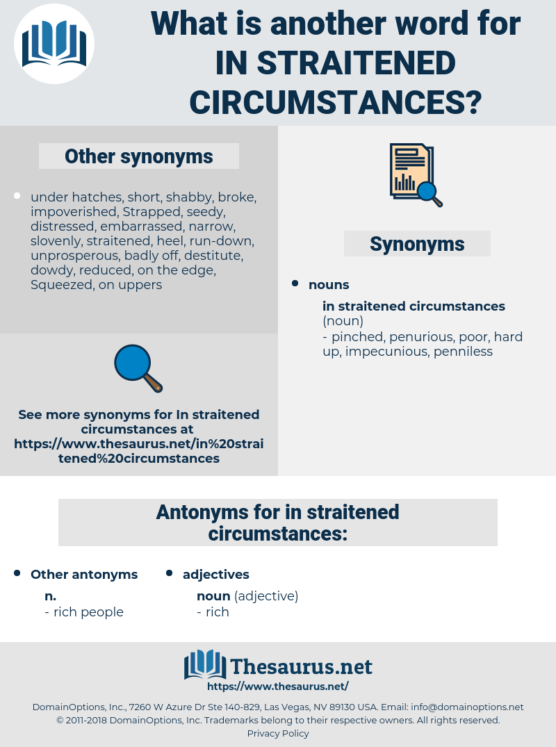 in straitened circumstances, synonym in straitened circumstances, another word for in straitened circumstances, words like in straitened circumstances, thesaurus in straitened circumstances