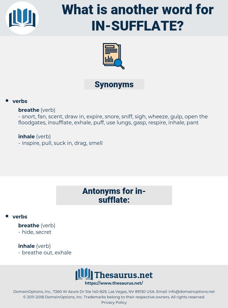 in sufflate, synonym in sufflate, another word for in sufflate, words like in sufflate, thesaurus in sufflate