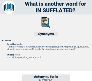 in sufflated, synonym in sufflated, another word for in sufflated, words like in sufflated, thesaurus in sufflated