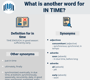 in time, synonym in time, another word for in time, words like in time, thesaurus in time