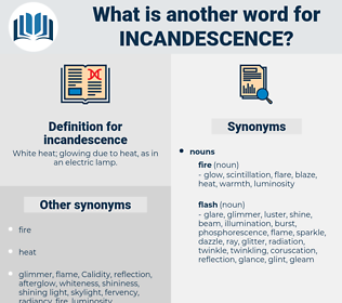 incandescence, synonym incandescence, another word for incandescence, words like incandescence, thesaurus incandescence