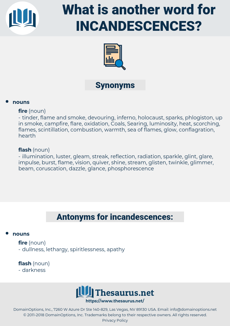 incandescences, synonym incandescences, another word for incandescences, words like incandescences, thesaurus incandescences