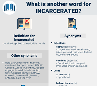 Incarcerated, synonym Incarcerated, another word for Incarcerated, words like Incarcerated, thesaurus Incarcerated