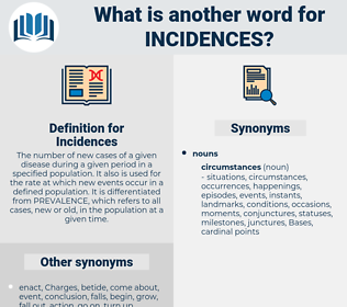 Incidences, synonym Incidences, another word for Incidences, words like Incidences, thesaurus Incidences