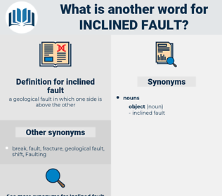 inclined fault, synonym inclined fault, another word for inclined fault, words like inclined fault, thesaurus inclined fault
