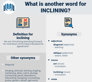 inclining, synonym inclining, another word for inclining, words like inclining, thesaurus inclining