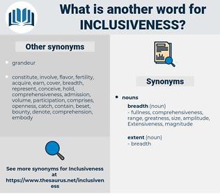 inclusiveness, synonym inclusiveness, another word for inclusiveness, words like inclusiveness, thesaurus inclusiveness