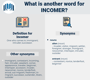 Incomer, synonym Incomer, another word for Incomer, words like Incomer, thesaurus Incomer