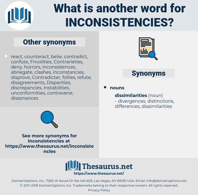 Inconsistencies, synonym Inconsistencies, another word for Inconsistencies, words like Inconsistencies, thesaurus Inconsistencies