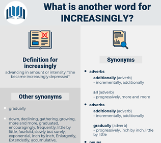 increasingly, synonym increasingly, another word for increasingly, words like increasingly, thesaurus increasingly