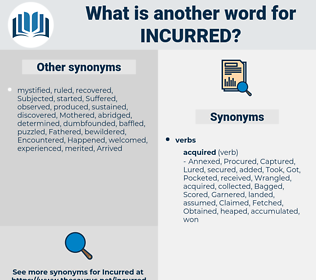 Incurred, synonym Incurred, another word for Incurred, words like Incurred, thesaurus Incurred