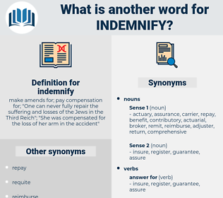 indemnify, synonym indemnify, another word for indemnify, words like indemnify, thesaurus indemnify