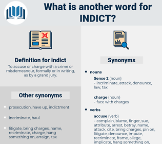 indict, synonym indict, another word for indict, words like indict, thesaurus indict